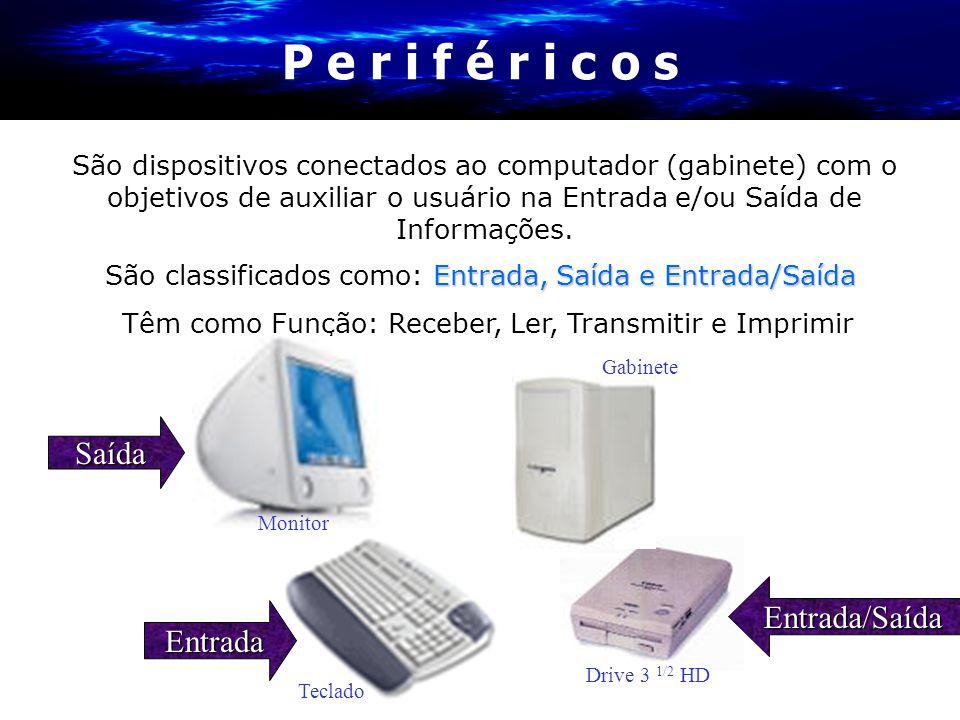Entrada, Saída e Entrada/Saída São classificados como: Entrada, Saída e Entrada/Saída São dispositivos conectados ao computador (gabinete) com o objet