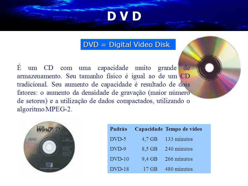 D V D É um CD com uma capacidade muito grande de armazenamento. Seu tamanho físico é igual ao de um CD tradicional. Seu aumento de capacidade é result