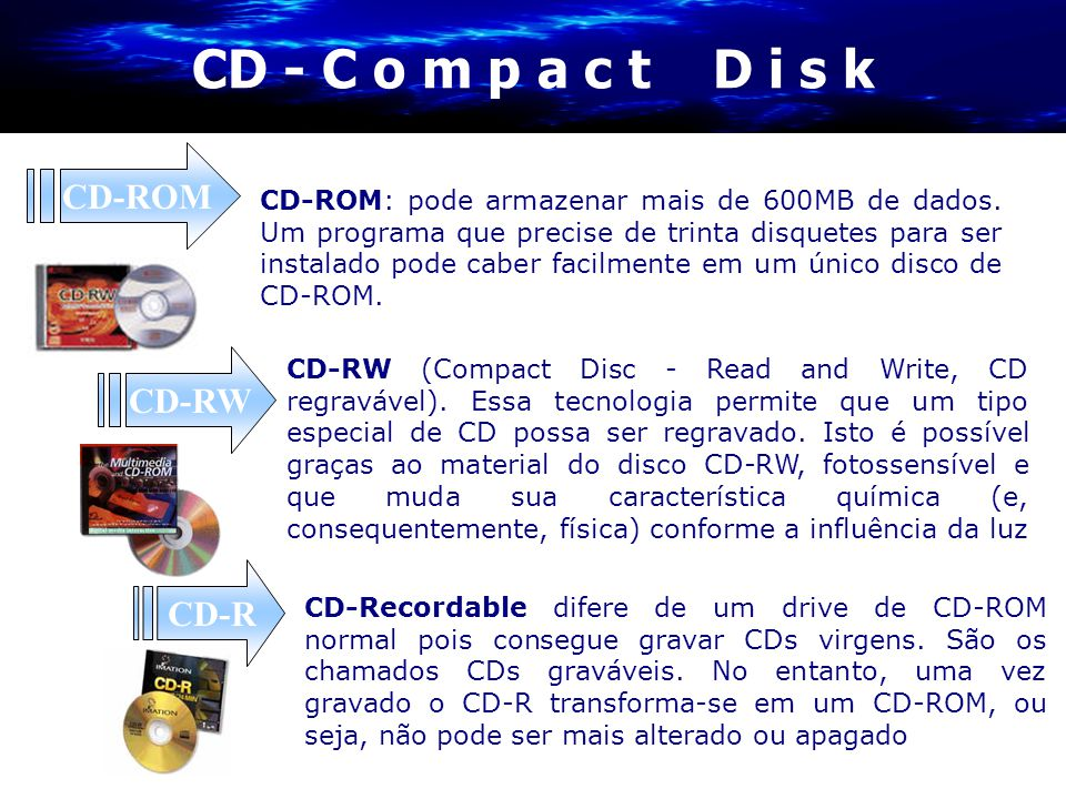 CD - C o m p a c t D i s k CD-RW (Compact Disc - Read and Write, CD regravável). Essa tecnologia permite que um tipo especial de CD possa ser regravad