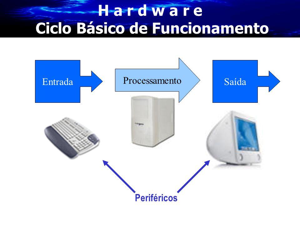 Unidade Central de Processamento - CPU Gerenciamento de todas funções Chamado de Microprocessador, ou simplesmente processador Distingue dois estados físicos: 0 e 1 (dígitos binários) Trabalha diretamente com a memória principal Executa instruções e cálculos Envia e recebe Informações para todos componentes do sistema Atribui o nome para o Computador GHz - freqüência do microprocessador