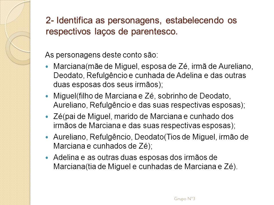 2- Identifica as personagens, estabelecendo os respectivos laços de parentesco. As personagens deste conto são:  Marciana(mãe de Miguel, esposa de Zé