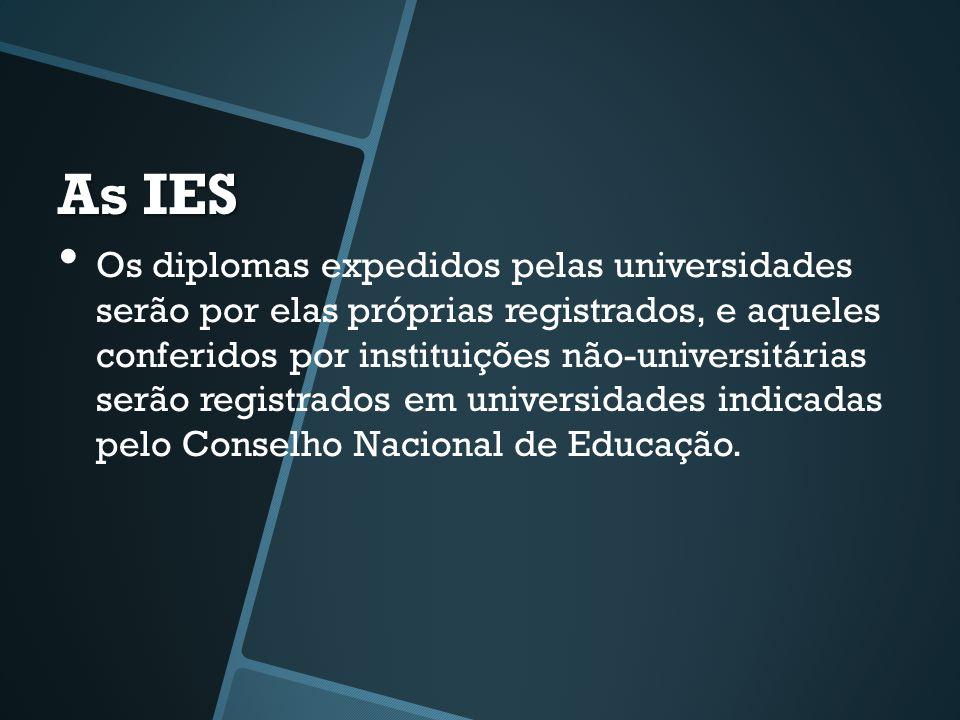 As IES • Os diplomas expedidos pelas universidades serão por elas próprias registrados, e aqueles conferidos por instituições não-universitárias serão registrados em universidades indicadas pelo Conselho Nacional de Educação.