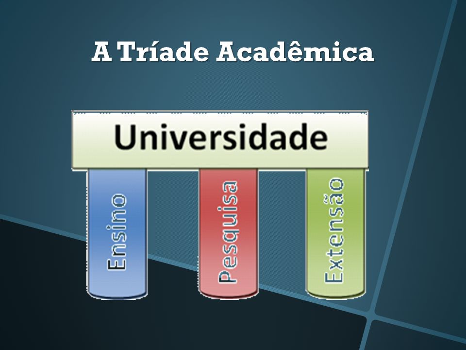 A Tríade Acadêmica