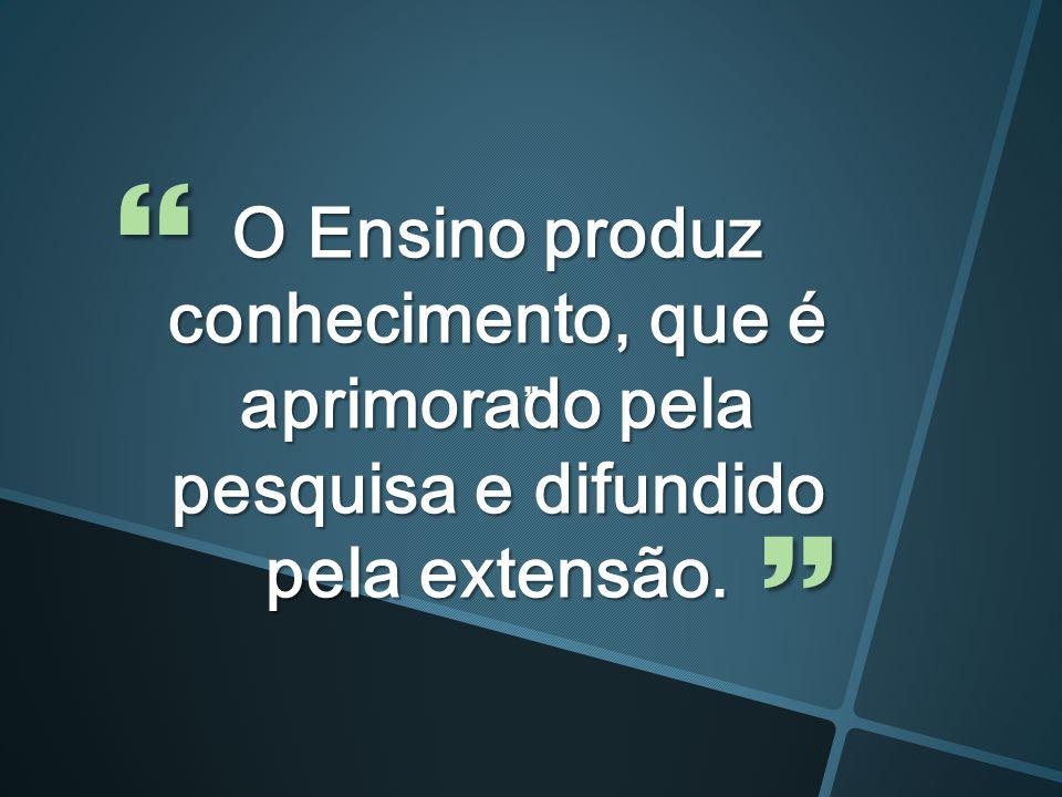 O Ensino produz conhecimento, que é aprimorado pela pesquisa e difundido pela extensão.   