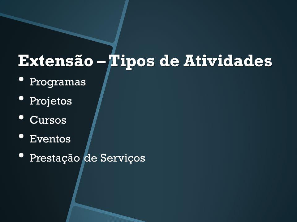 Extensão – Tipos de Atividades • Programas • Projetos • Cursos • Eventos • Prestação de Serviços