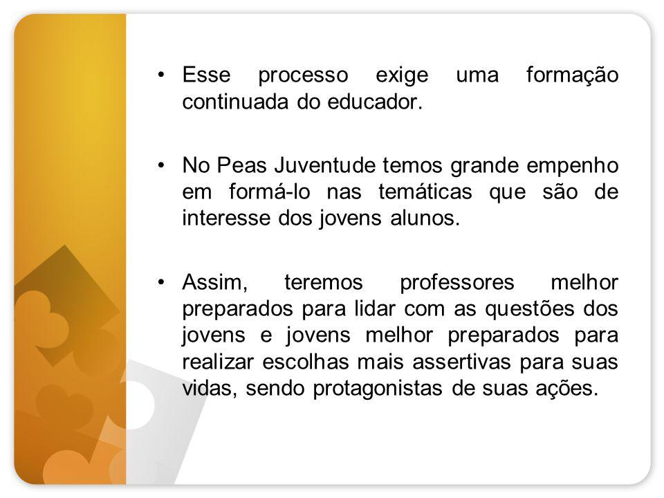 •Esse processo exige uma formação continuada do educador. •No Peas Juventude temos grande empenho em formá-lo nas temáticas que são de interesse dos j