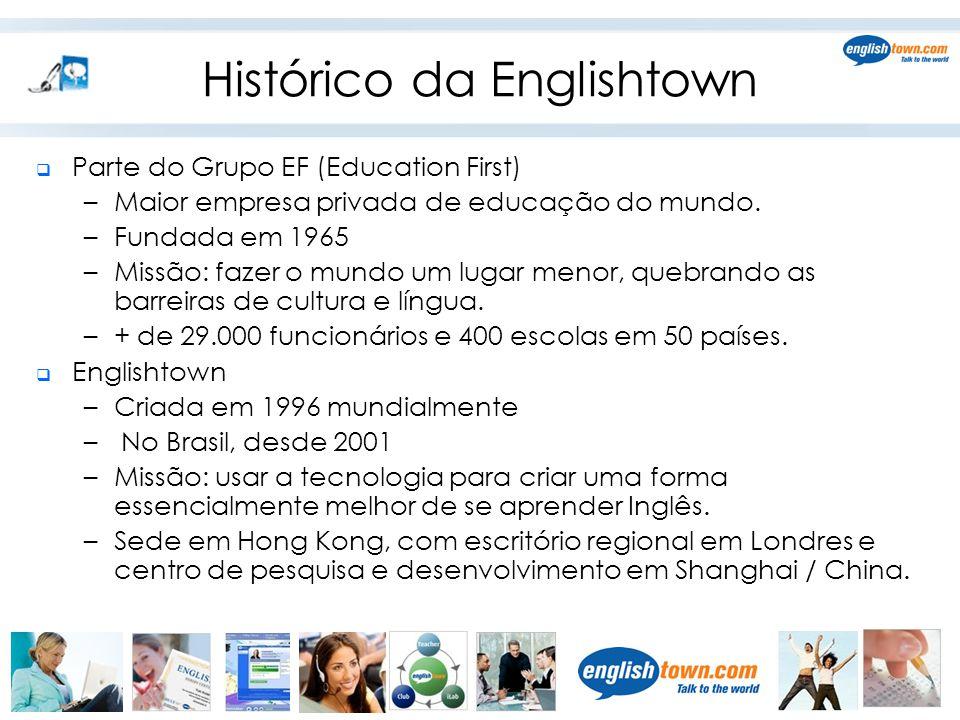 Histórico da Englishtown  Parte do Grupo EF (Education First) –Maior empresa privada de educação do mundo. –Fundada em 1965 –Missão: fazer o mundo um