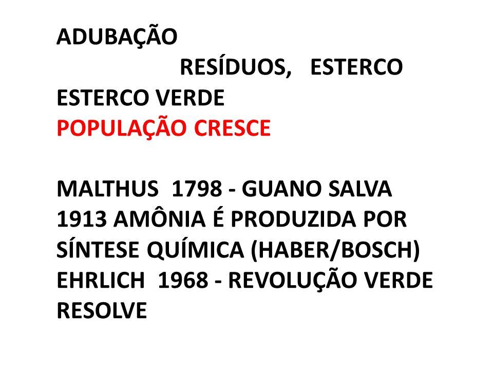 ADUBAÇÃO RESÍDUOS, ESTERCO ESTERCO VERDE POPULAÇÃO CRESCE MALTHUS 1798 - GUANO SALVA 1913 AMÔNIA É PRODUZIDA POR SÍNTESE QUÍMICA (HABER/BOSCH) EHRLICH