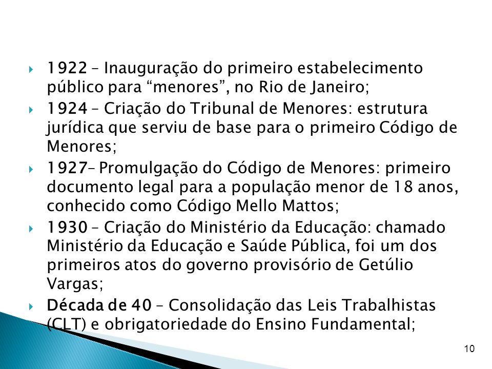 """10  1922 – Inauguração do primeiro estabelecimento público para """"menores"""", no Rio de Janeiro;  1924 – Criação do Tribunal de Menores: estrutura jurí"""