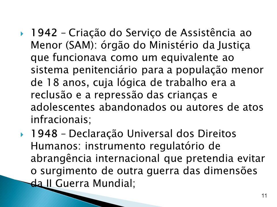 11  1942 – Criação do Serviço de Assistência ao Menor (SAM): órgão do Ministério da Justiça que funcionava como um equivalente ao sistema penitenciár