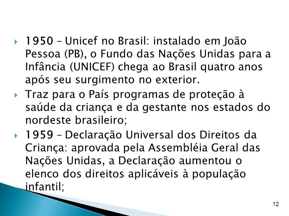 12  1950 – Unicef no Brasil: instalado em João Pessoa (PB), o Fundo das Nações Unidas para a Infância (UNICEF) chega ao Brasil quatro anos após seu s