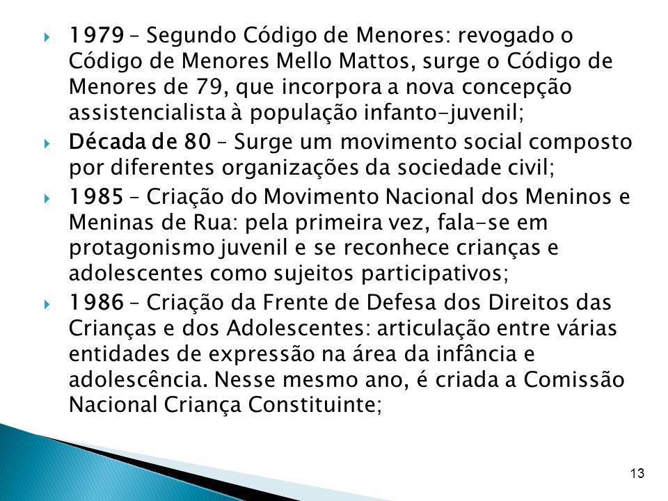 13  1979 – Segundo Código de Menores: revogado o Código de Menores Mello Mattos, surge o Código de Menores de 79, que incorpora a nova concepção assi