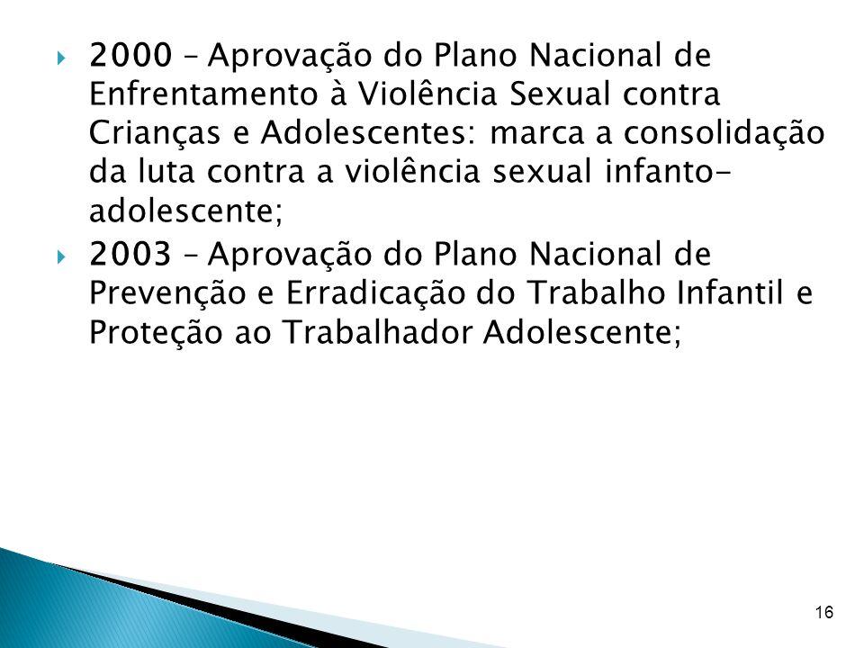 16  2000 – Aprovação do Plano Nacional de Enfrentamento à Violência Sexual contra Crianças e Adolescentes: marca a consolidação da luta contra a viol