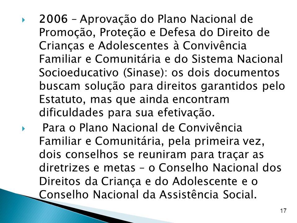 17  2006 – Aprovação do Plano Nacional de Promoção, Proteção e Defesa do Direito de Crianças e Adolescentes à Convivência Familiar e Comunitária e do