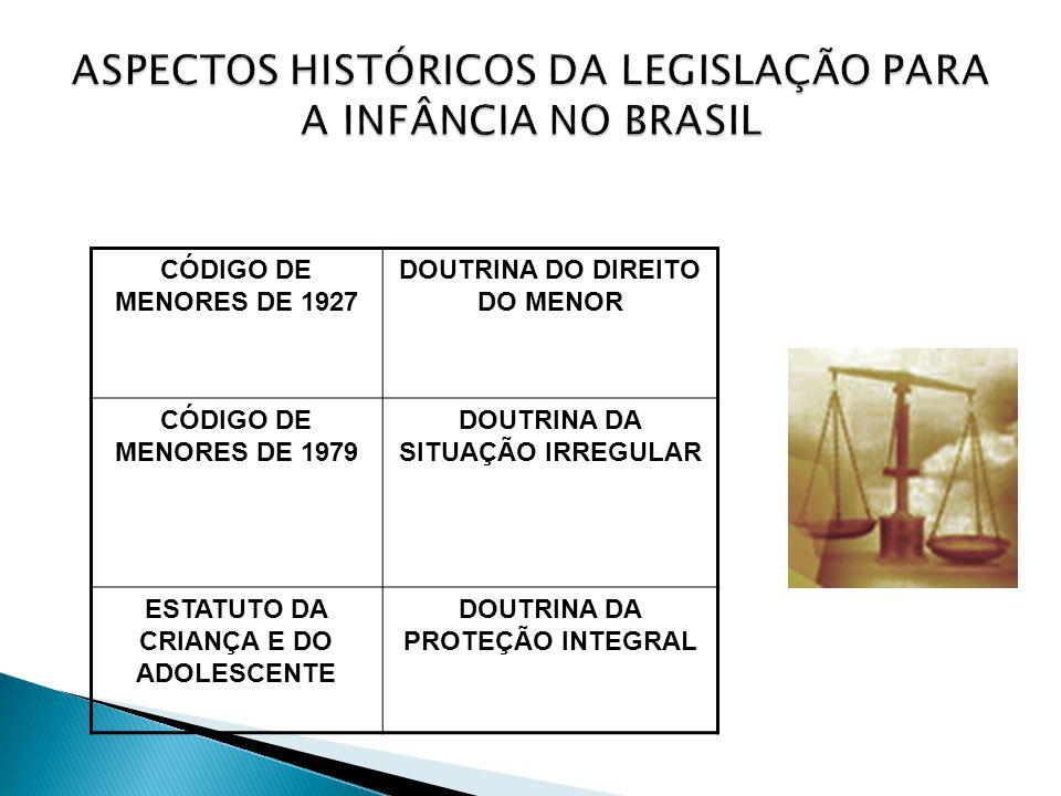 14  1988 – Constituição Federal do Brasil: considerada a Constituição Cidadã , inova ao introduzir um novo modelo de gestão das políticas sociais, com a criação dos conselhos deliberativos e consultivos.
