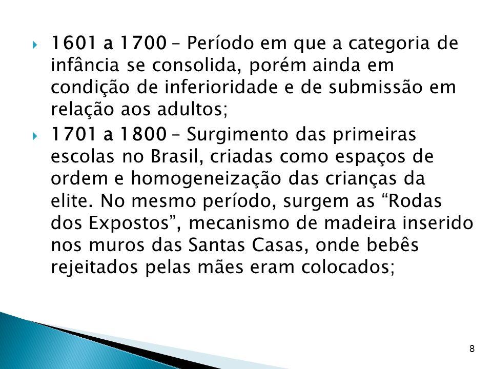 8  1601 a 1700 – Período em que a categoria de infância se consolida, porém ainda em condição de inferioridade e de submissão em relação aos adultos;