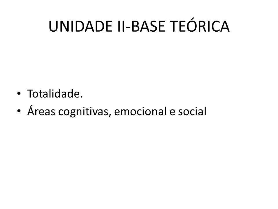 UNIDADE II-BASE TEÓRICA • Maiores contribuições: • Pedagogia e psicologia.