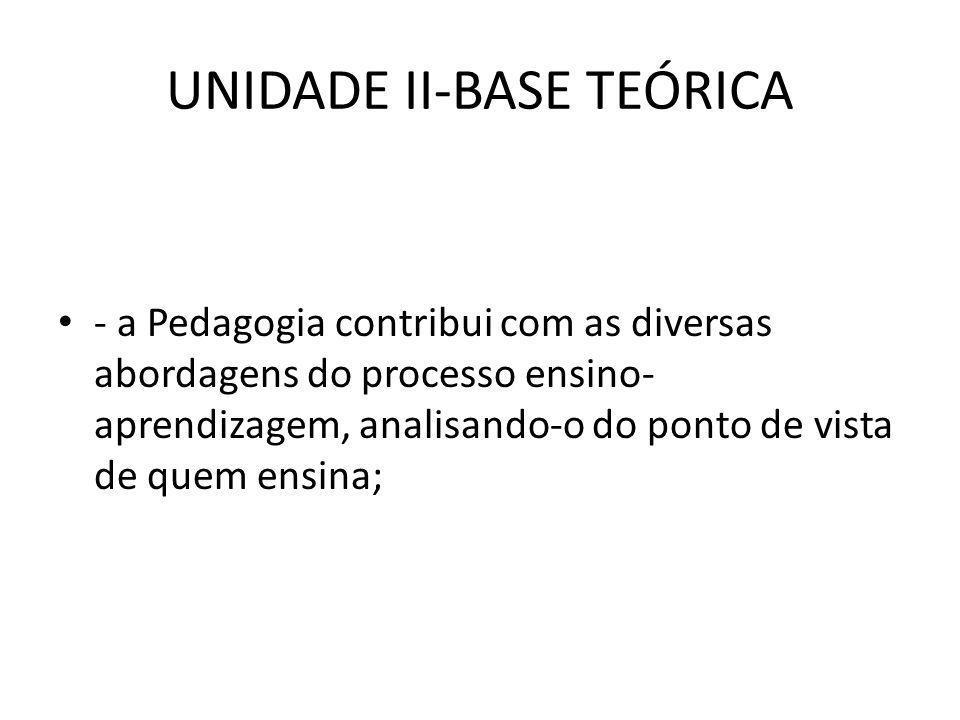 UNIDADE II-BASE TEÓRICA •, TEXTO-SEM NÚMERO ANTES DO 7- CAP.5-6- 7 SCOZ