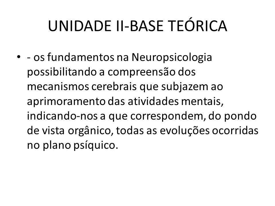 UNIDADE II-BASE TEÓRICA • LER TEXTO7- A psicanálise relaciona-se à psicopedagogia enquanto teoria que abrange a compreensão da dinâmica do aparelho psíquico e, em especial, do desenvolvimento emocional do sujeito.