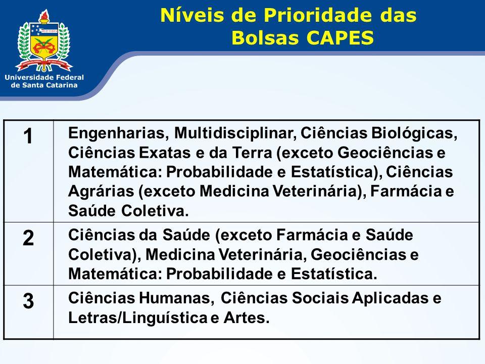 Níveis de Prioridade das Bolsas CAPES 1 Engenharias, Multidisciplinar, Ciências Biológicas, Ciências Exatas e da Terra (exceto Geociências e Matemátic