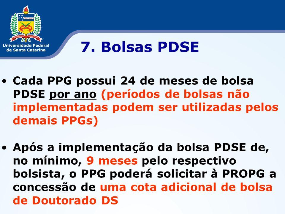 •Cada PPG possui 24 de meses de bolsa PDSE por ano (períodos de bolsas não implementadas podem ser utilizadas pelos demais PPGs) •Após a implementação