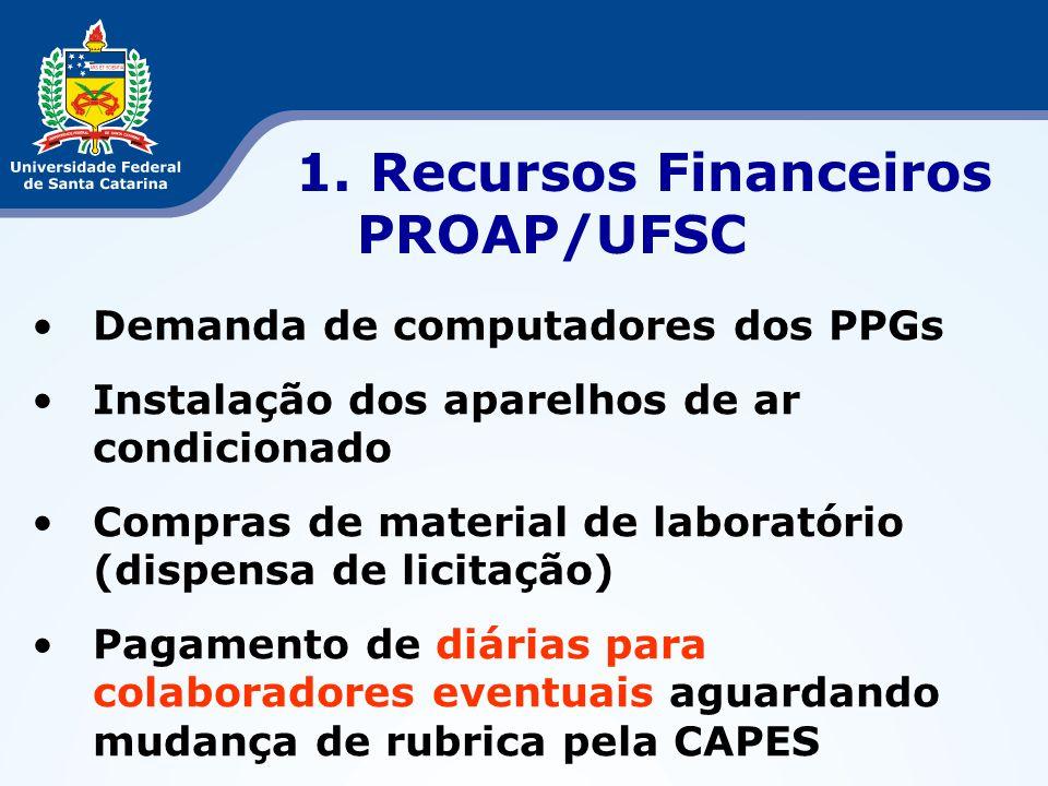 •Aquisição dos equipamentos do edital de 2012 •Planejamento para o próximo edital nas unidades acadêmicas (equipamentos multiusuários) •Comissão: Juarez Nascimento (PROPG), Marcos Pompílio (DPG), Maria Sartorelli (CFM), Alcilene Fritz (CTC), Tânia Frode (CCS), Edmundo Grisard (CCB) e Roseane Fett (CCA) 2.