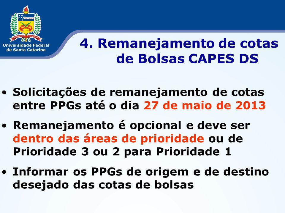 •Solicitações de remanejamento de cotas entre PPGs até o dia 27 de maio de 2013 •Remanejamento é opcional e deve ser dentro das áreas de prioridade ou