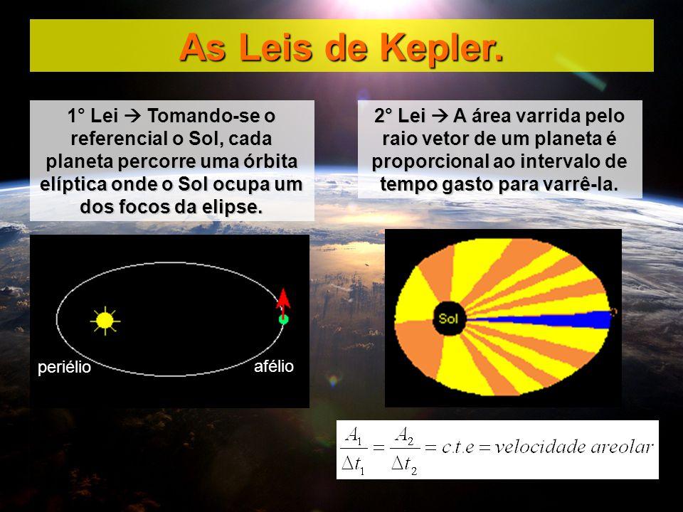 As Leis de Kepler. 1° Lei  Tomando-se o referencial o Sol, cada planeta percorre uma órbita elíptica onde o Sol ocupa um dos focos da elipse. 2° Lei