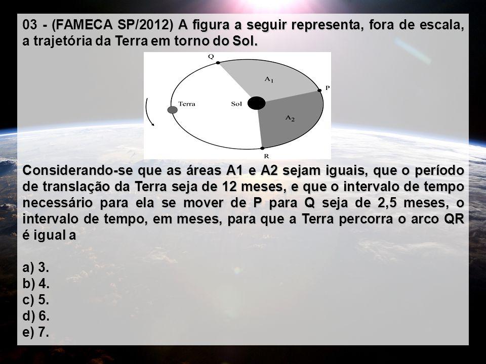 A figura a seguir representa, fora de escala, a trajetória da Terra em torno do Sol. 03 - (FAMECA SP/2012) A figura a seguir representa, fora de escal