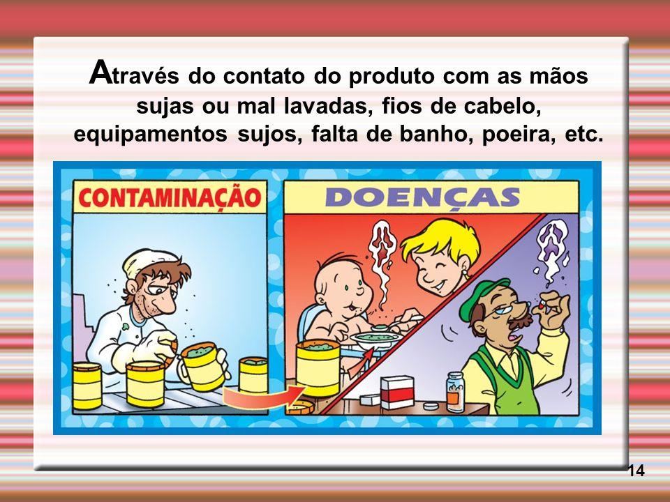 A través do contato do produto com as mãos sujas ou mal lavadas, fios de cabelo, equipamentos sujos, falta de banho, poeira, etc. 14