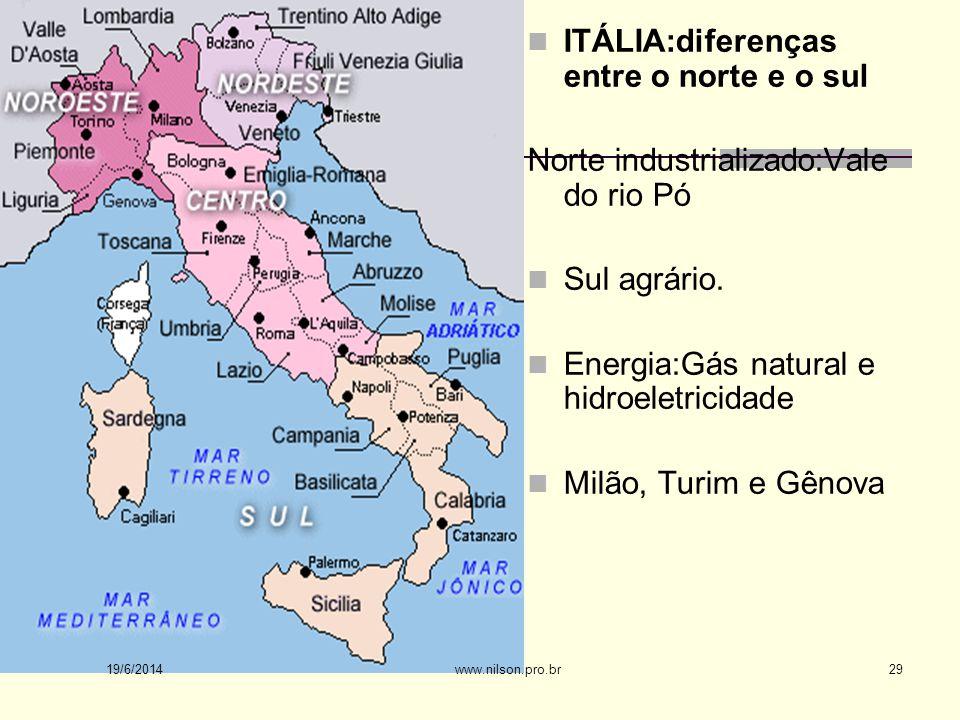  ITÁLIA:diferenças entre o norte e o sul Norte industrializado:Vale do rio Pó  Sul agrário.  Energia:Gás natural e hidroeletricidade  Milão, Turim