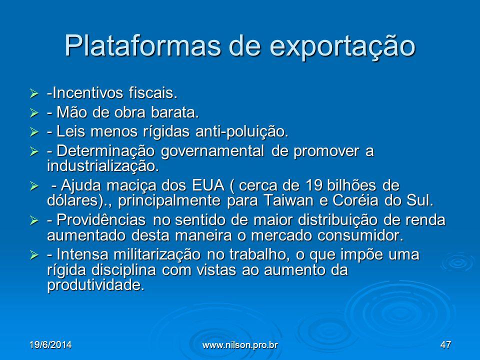 Plataformas de exportação  -Incentivos fiscais. - Mão de obra barata.