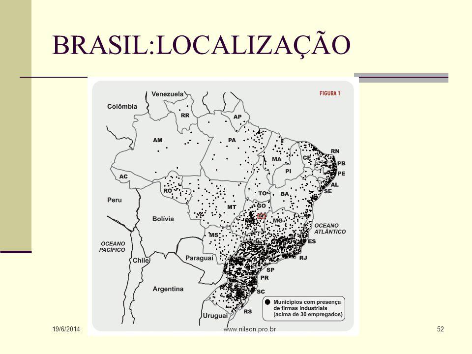 BRASIL:LOCALIZAÇÃO 19/6/2014 52www.nilson.pro.br