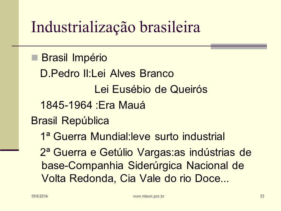 Industrialização brasileira  Brasil Império D.Pedro II:Lei Alves Branco Lei Eusébio de Queirós 1845-1964 :Era Mauá Brasil República 1ª Guerra Mundial
