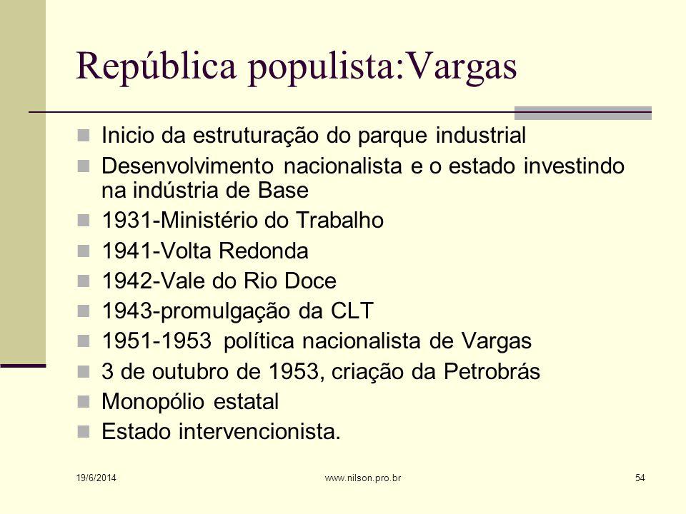 República populista:Vargas  Inicio da estruturação do parque industrial  Desenvolvimento nacionalista e o estado investindo na indústria de Base  1