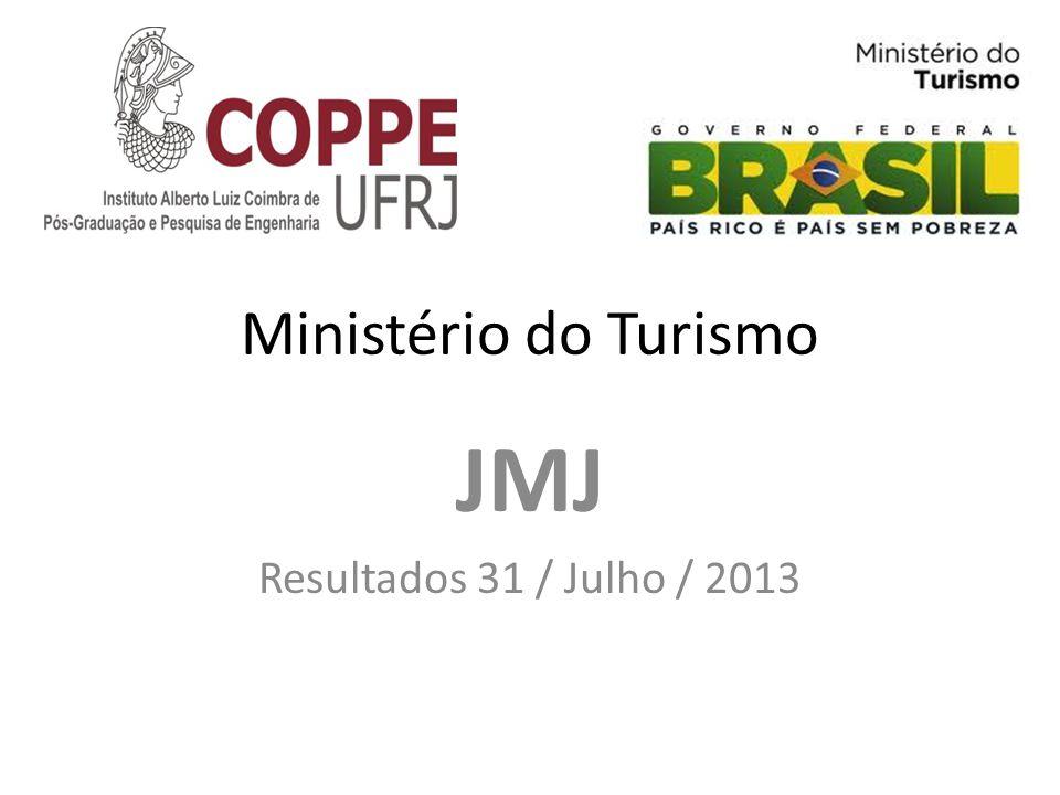 Ministério do Turismo JMJ Resultados 31 / Julho / 2013