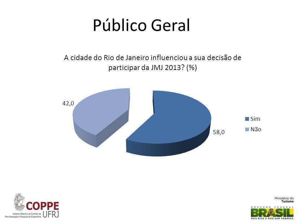 Público Geral