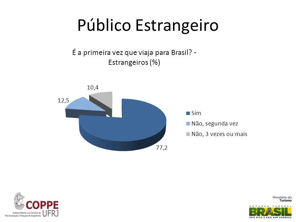 Público Estrangeiro