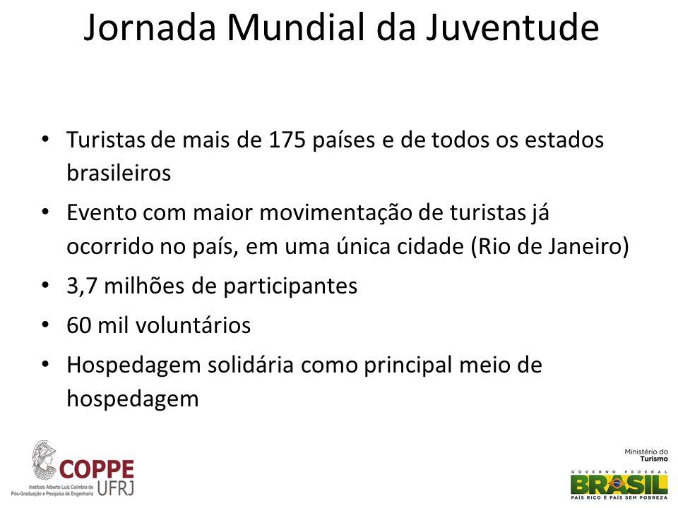 Jornada Mundial da Juventude • Turistas de mais de 175 países e de todos os estados brasileiros • Evento com maior movimentação de turistas já ocorrid