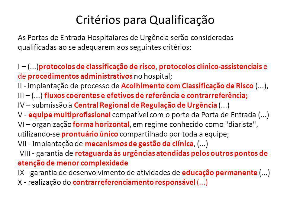 As Portas de Entrada Hospitalares de Urgência serão consideradas qualificadas ao se adequarem aos seguintes critérios: I – (...)protocolos de classifi