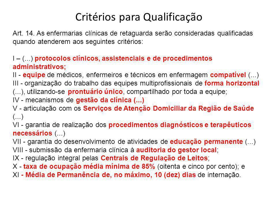 Art. 14. As enfermarias clínicas de retaguarda serão consideradas qualificadas quando atenderem aos seguintes critérios: I – (...) protocolos clínicos