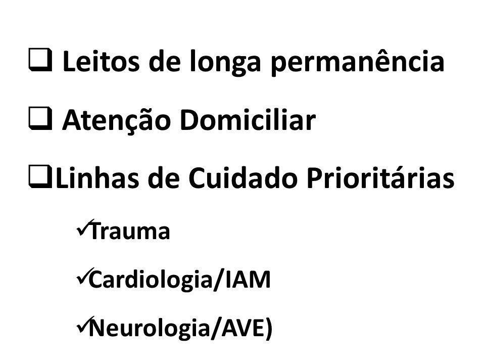  Leitos de longa permanência  Atenção Domiciliar  Linhas de Cuidado Prioritárias  Trauma  Cardiologia/IAM  Neurologia/AVE)