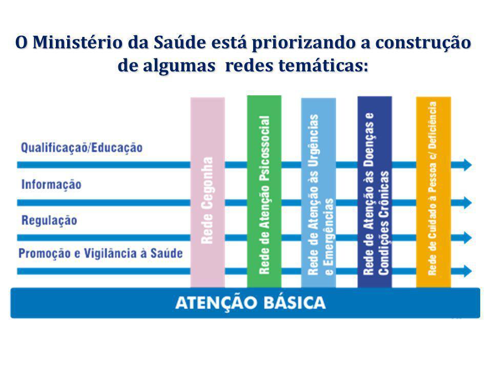 ATENÇÃO BÁSICA INTEGRAL Rede de Atenção Psicossocial Rede de Atenção Urgências Emergências Rede de Atenção Doenças Crônicas Rede de Cuidado à Pessoa c/ deficiência Rede Cegonha Rede S.