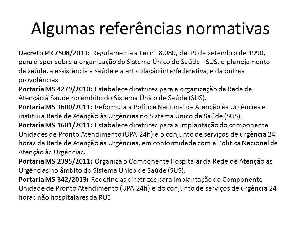 Algumas referências normativas Decreto PR 7508/2011: Regulamenta a Lei n° 8.080, de 19 de setembro de 1990, para dispor sobre a organização do Sistema