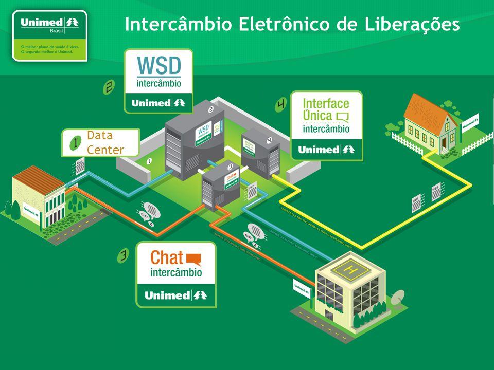 Intercâmbio Eletrônico de Liberações Data Center