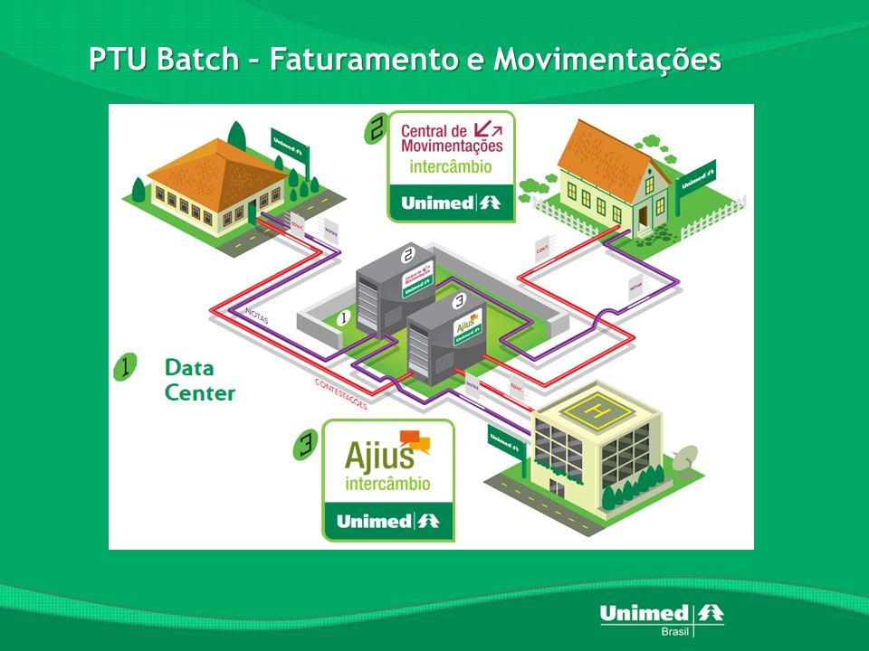 PTU Batch – Faturamento e Movimentações