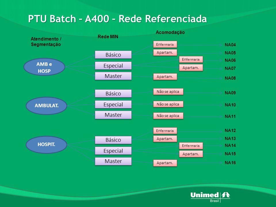 PTU Batch – A400 – Rede Referenciada AMB e HOSP AMBULAT.