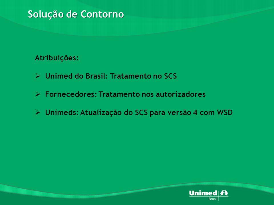 Solução de Contorno Atribuições:  Unimed do Brasil: Tratamento no SCS  Fornecedores: Tratamento nos autorizadores  Unimeds: Atualização do SCS para versão 4 com WSD