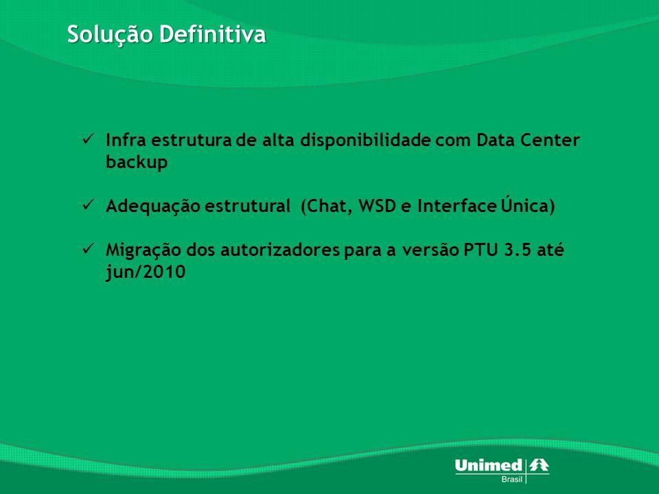 Solução Definitiva  Infra estrutura de alta disponibilidade com Data Center backup  Adequação estrutural (Chat, WSD e Interface Única)  Migração dos autorizadores para a versão PTU 3.5 até jun/2010