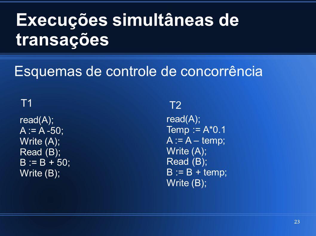 Execuções simultâneas de transações 23 Esquemas de controle de concorrência read(A); A := A -50; Write (A); Read (B); B := B + 50; Write (B); T1 read(